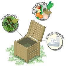 poubelle compost pour cuisine compostage communauté de communes coeur de chartreuse