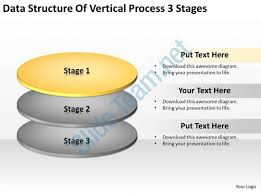 business process flow diagram data structure of vertical 3 stages