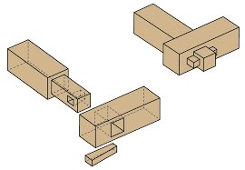 mortise and tenon woodworking joints
