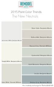 Benjamin Moore 2017 Colors by Remodelaholic Color Spotlight Benjamin Moore Pale Oak