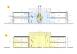 18 greenhouse floor plan holland america s ms zuiderdam