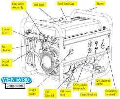 wen 56180 affordable 1800w gas generator wen generators