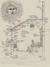Green House Plans Best 25 Greenhouse Plans Ideas On Pinterest Diy Greenhouse