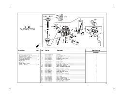wiring diagram honda karisma wiring wiring diagrams instruction