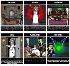 fall of the house of usher summary edgar allan poe short stories
