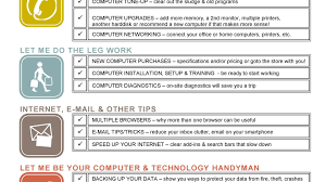 unbelievableandyman business cards templates free computer repair