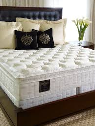 best king size mattress for the money home design