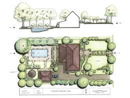 garden design plans pictures collection dsi interior ideas also