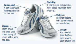 Shoes With Comfortable Soles Foot Problems Try These Tips To Find Comfortable Shoes Harvard