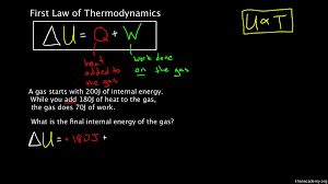 thermodynamics questions practice khan academy