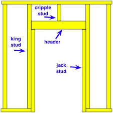 How To Remove Load Bearing Interior Wall 12 Best Wall Removal Images On Pinterest How To Remove Kitchen