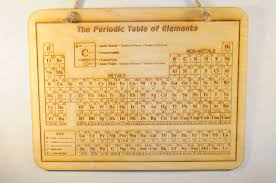 wooden periodic table of elements art poster decor gift