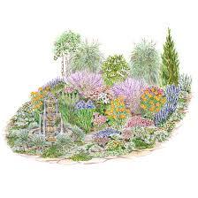 garden design garden design with preplanned perennial gardens