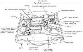 volvo s60 engine wiring diagram volvo wiring diagram schematic
