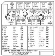 2009 hyundai sonata fuse box diagram on 2009 download wirning diagrams