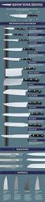 Types Of Kitchen Knives by Use This Detailed Knife Guide To Help You Become A Master In The
