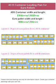 40 meter to feet how many euro pallets fit in a 40 ft container advancedontrade