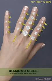 what size diamond earrings best 25 diamond size charts ideas on diamond sizes