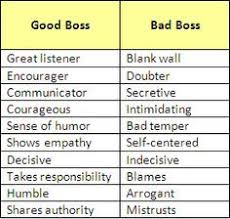 Bad Boss Meme - bullying takes place across all demographics and in a variety of