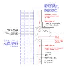 an interior air barrier does it better 475 high performance