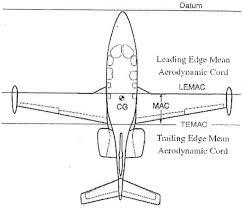 aerodynamic chord basic weight and balance equation and mac the mean aerodynamic