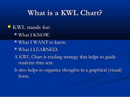 kwl chart interested in learning even more about upgrading the