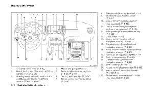 2009 nissan maxima vdc light brake light 2010 maxima owner s manual