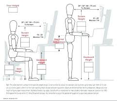 proper height for standing desk ideal desk height awesome proper desk height inside ideal desk setup