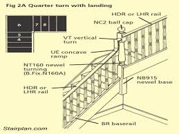 Stair Banister Height Building Regulations Explained Staircase Handrail Height Image