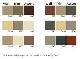 best 25 craftsman exterior colors ideas on pinterest exterior