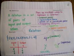 math u003d love algebra 1 introduction to relations and functions