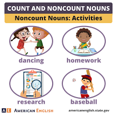 Exercises Count And Non Count Nouns Count And Noncount Nouns Noncount Nouns Activities