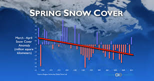 United States Snow Cover Map by Spring Snow Cover Climate Central