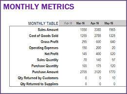 excel templates for retail business business budget template for