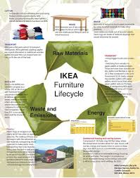 ikea self assembly process u2014 design life cycle