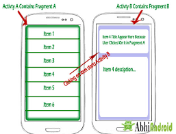 android studio 1 5 tutorial for beginners pdf fragments tutorial with exle in android studio