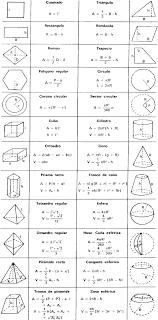 figuras geometricas todas formulas áreas y perímetros de figuras geometricas