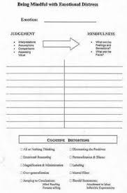 identifying triggers worksheets counseling pinterest