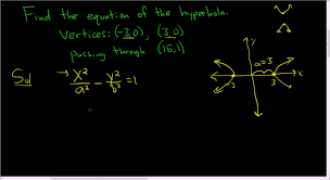 finding the equation of a hyperbola given the vertices and a point