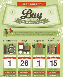 what are the best black friday deals this year the best time to buy holiday gifts not black friday daily mail