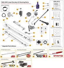 2000 jeep grand limited parts jeep xj steering parts xj parts diagrams