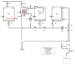home brewery plans automated brewery valve layout diagrams home brew forums beer