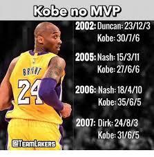 Kobe Memes - 25 best memes about kobe kobe memes