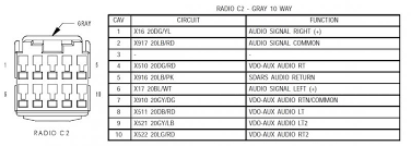 2002 dodge durango radio wiring diagram dodge wiring diagrams
