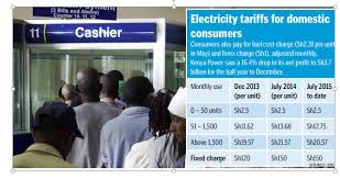 Average Electric Bill For A 4 Bedroom House Pawatele Pawa Tele Sed U0027s Power Bill Saving U0026 Green Migration Scheme