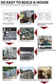 house design software new zealand new zealand light steel villa prefabricated houses view
