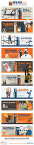 infographic the top 10 osha safety violations of 2016 signs