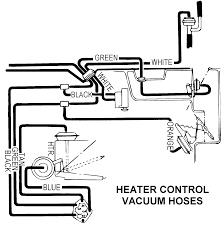 corvette supply heater vacuum hoses diagram view chicago corvette supply