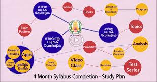 tnpsc group 2a preparation strategy and study plan by www tnpsc