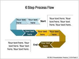 example of a powerpoint semi circular process u2013 business process